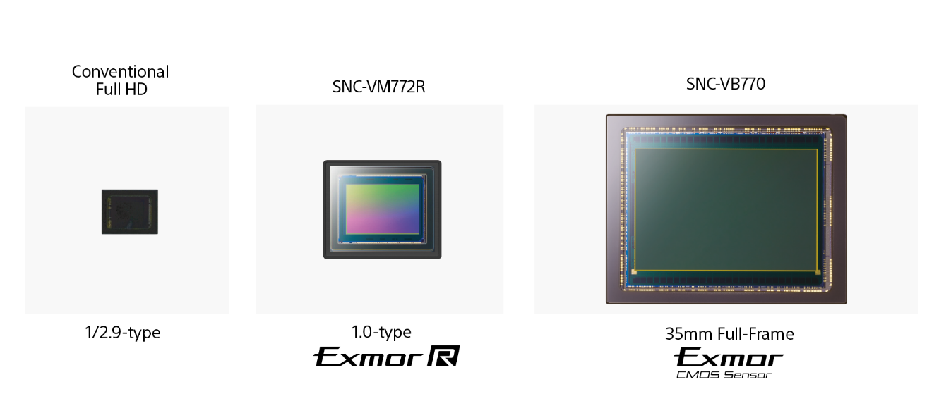 The 35mm full-frame Exmor™ CMOS sensor is approximately 50 times larger than the sensor in conventional Full HD cameras.