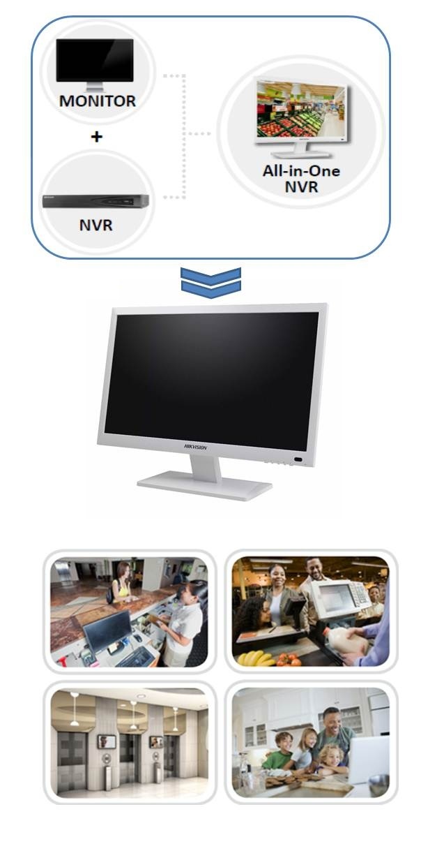 Hikvision All in One NVR