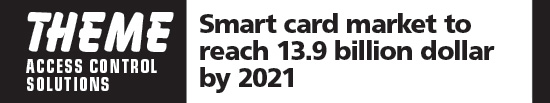 Smart card market to reach 13.9 billion dollar by 2021