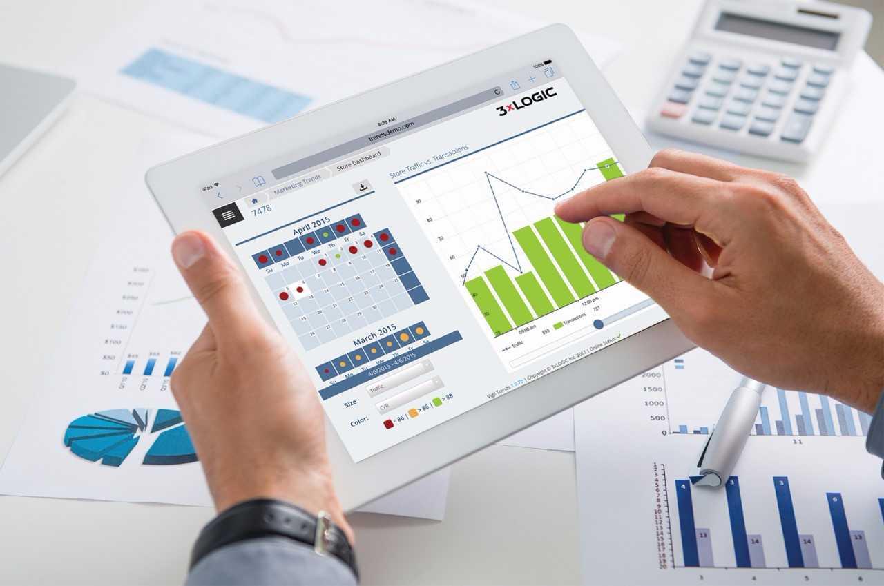 GRC Platforms Software